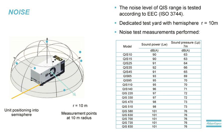 เครื่องกำเนิดไฟฟ้าแบบเก็บเสียง (Canopy Soundproof Type)