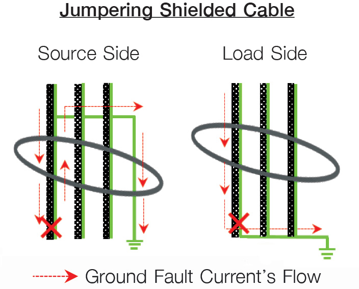 Jumpering Shielded Cable