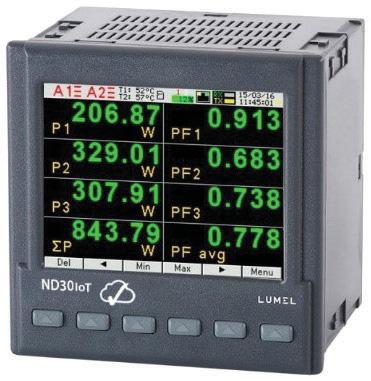 IoT Network Power Meter