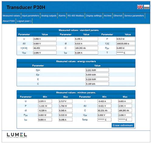 LUMEL P30H Transducer วัดค่าพารามิเตอร์ทางไฟฟ้า ในระบบไฟฟ้ากระแสตรง