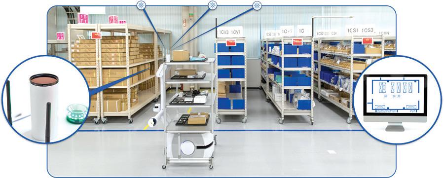 Omron Robot กับ Smart Factory