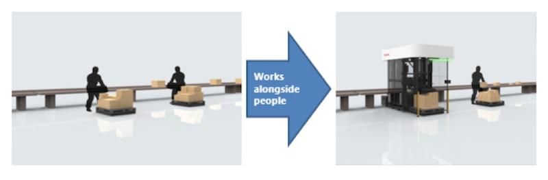 หุ่นยนต์ทำงานร่วมกับคนงาน (หุ่นยนต์จัดการกล่องขนาดใหญ่ ส่วนคนจัดการกล่องขนาดเล็กที่ไม่ได้เรียงตามแพทเทิร์น)