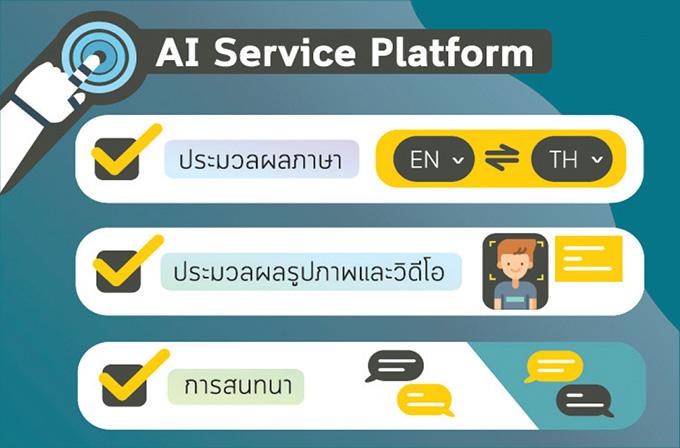 AI Service Platform