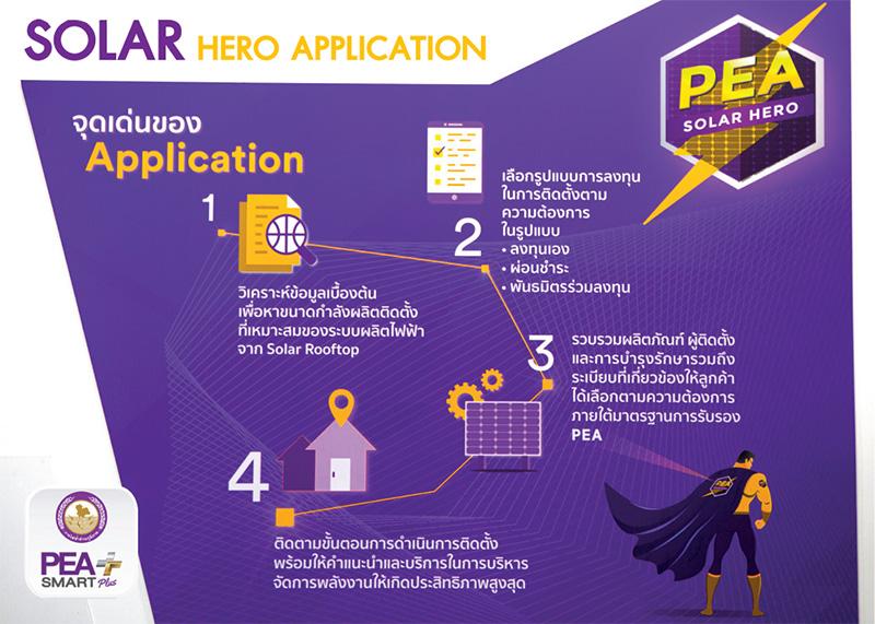 PEA Solar Hero
