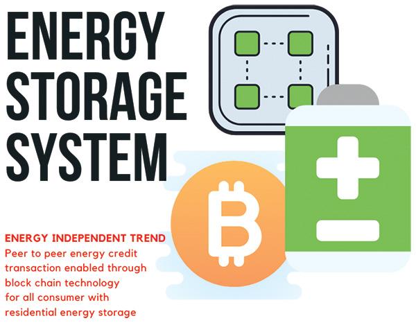 ระบบกักเก็บพลังงาน (Energy Storage System)