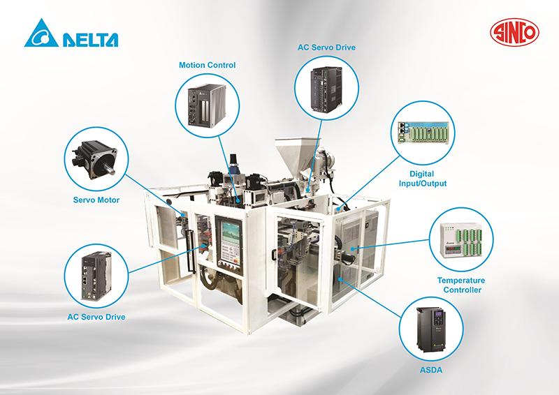 เดลต้าให้บริการโซลูชันอัตโนมัติแก่บริษัท ซินโก เทคโนโลยี เครื่องเป่าขึ้นรูปพลาสติกประหยัดพลังงานและประสิทธิภาพสูง