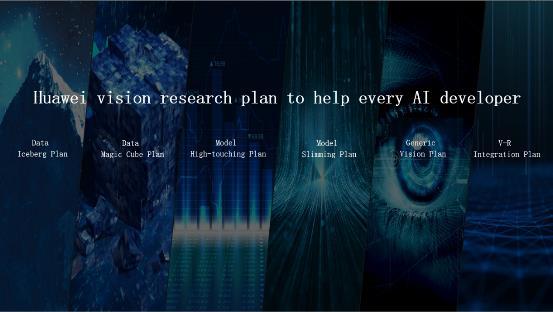 หัวเว่ยเปิดตัวแผนคอมพิวเตอร์วิทัศน์ รองรับความท้าทายในอนาคตจากนวัตกรรมล้ำสมัย