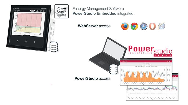 ซอฟต์แวร์การจัดการพลังงาน Power Studio (EMS)