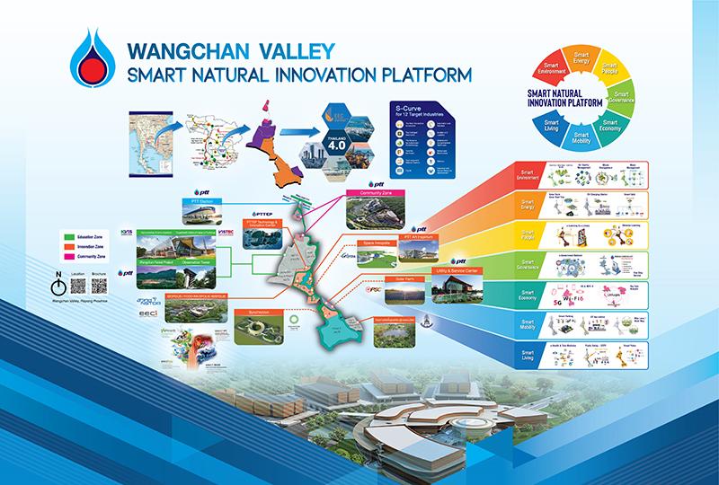 ปตท. ผนึกพันธมิตร ประกาศความพร้อมวังจันทร์วัลเลย์ เดินหน้า 5G x UAV SANDBOX ปลดล็อกการบินโดรนแห่งแรกของไทย
