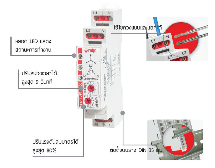 Features (RPN-1VFT-A400)