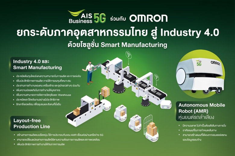 AIS Business 5G x OMRON Smart Manufacturing